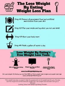 The WeightLossTopSecret Plan - 4 Steps to Change Your Life